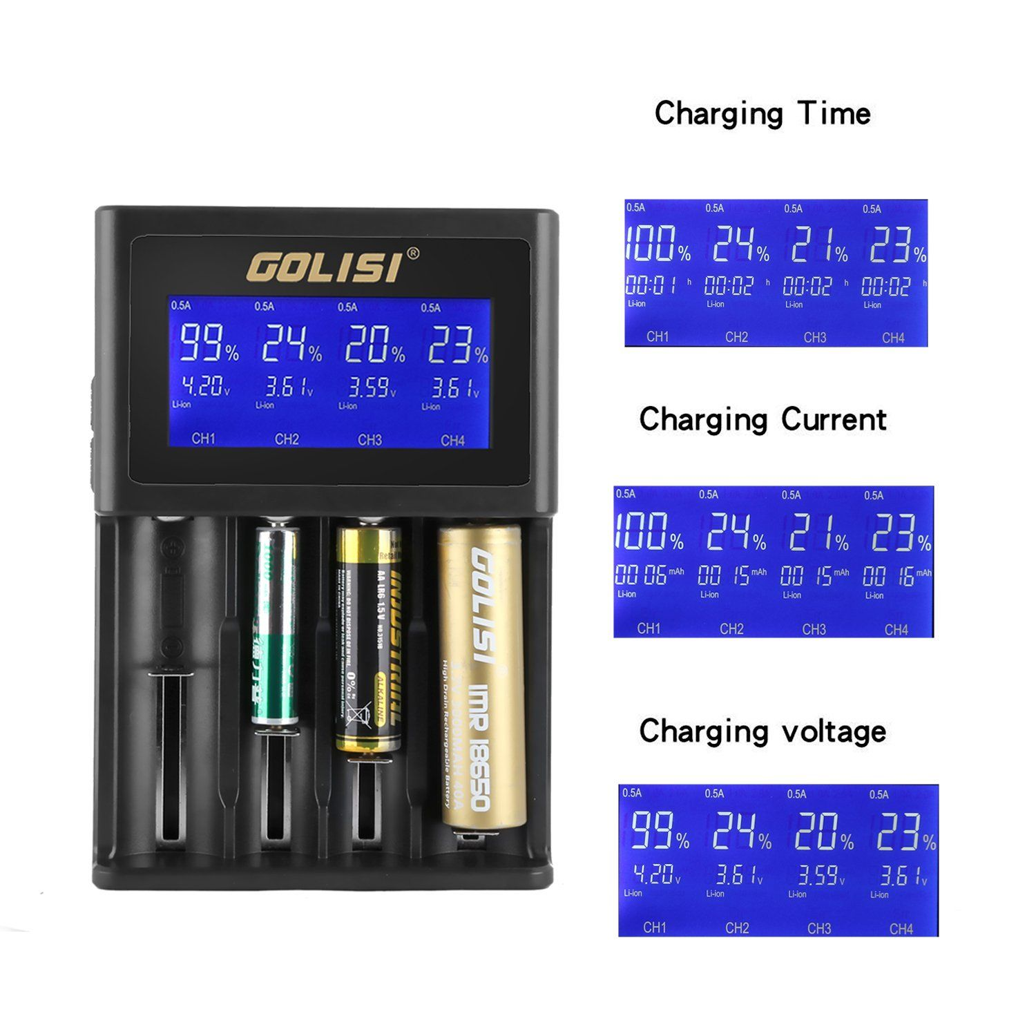 AU PLUG Golisi S4 2.0A Smart Charger with LCD Display and Wall Charger
